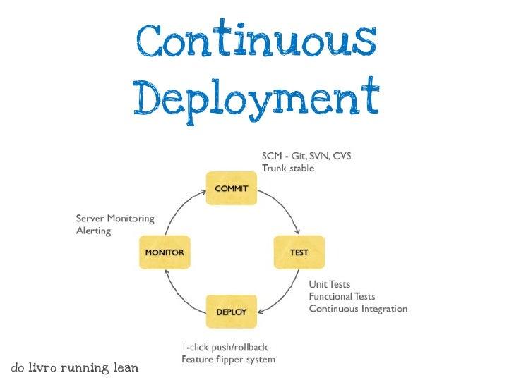 Todo mundo TestaLongos ciclos de testes criam estoque de WIP. A solução é nãocriar um departamento de QA mas fazer parte d...