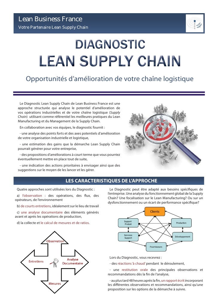 supply chain game assessment No matter how great the business strategy, if the operations function can't meet the mark, it's game over deloitte's supply chain and manufacturing operations practice is a leader in helping companies integrate business strategy with supply chain initiatives to drive operational excellence.