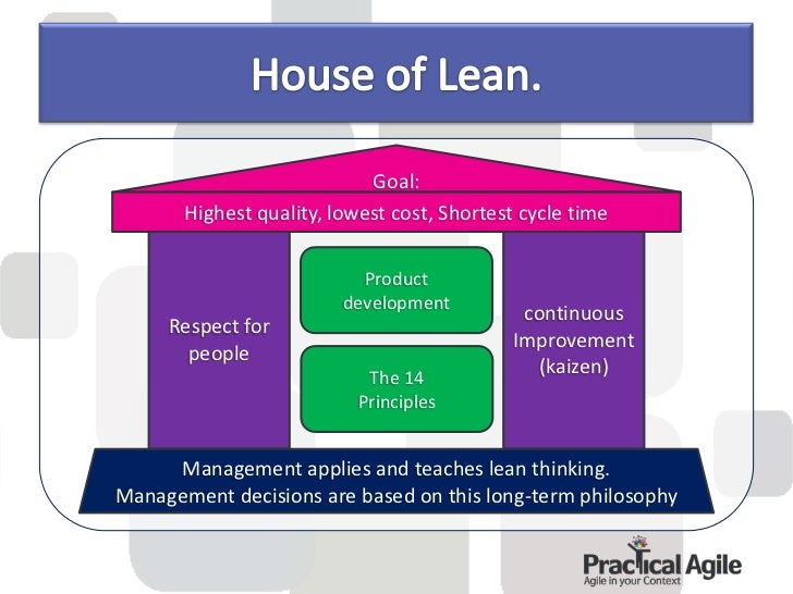 """Culture of mentoring.""""My manager can do my job better than me""""Expected to understand lean thinking.In this way, the Toyota..."""