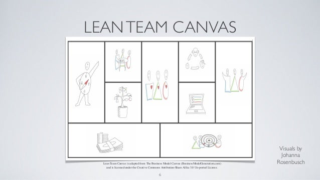 lean team leadership workshop 1