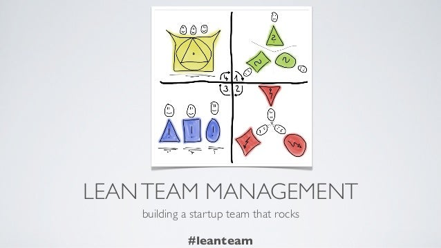 LEAN TEAM MANAGEMENT    building a startup team that rocks             #leanteam