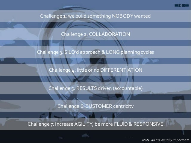 Challenge 7: increaseAGILITY, be more FLUID & RESPONSIVE Challenge 6: CUSTOMER centricity Challenge 5: RESULTS driven (acc...