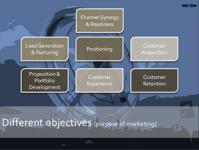 Different objectives (purpose of marketing) Proposition & Portfolio Development Customer Experience Customer Retention Lea...