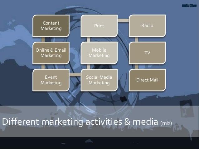 Different marketing activities & media (mix) Content Marketing Online & Email Marketing Event Marketing Social Media Marke...