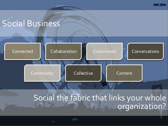 Social Business Social the fabric that links your whole organization? Connected Collaboration Customised Conversations Com...