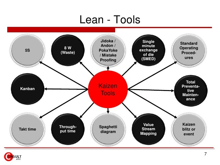 seven qc tools case study Total quality management  tqm efforts typically draw heavily on the previously developed tools and techniques  use of the seven basic tools of quality to.