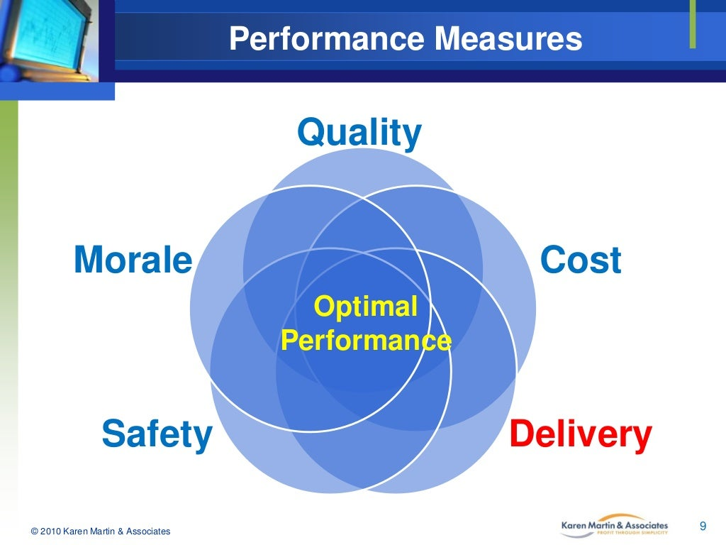 cost and performance management 2018-10-11 cost and performance management is the key to realising your strategy we will work with you to translate your strategy into a meaningful framework of metrics (key performance indicators, kpis) to effectively manage and measure the achievement of your strategy.