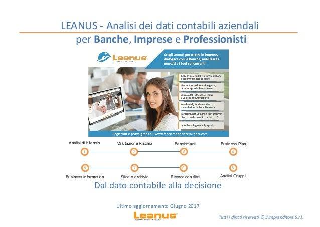 Tuttiidirittiriservati©L'ImprenditoreS.r.l. LEANUS- Analisideidaticontabiliaziendali perBanche,Imprese eProf...