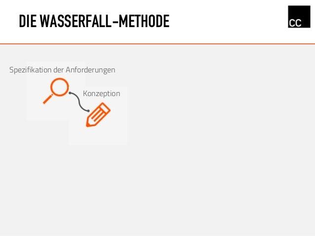 DIE WASSERFALL-METHODE Konzeption Spezifikation der Anforderungen