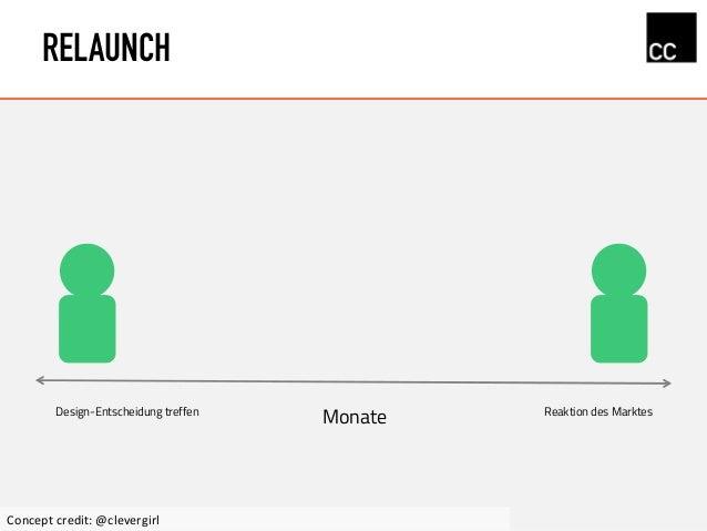 RELAUNCH Design-Entscheidung treffen Reaktion des Marktes Monate Concept  credit:  @clevergirl