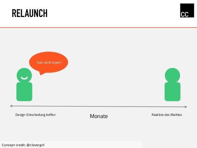 RELAUNCH Das wird super! Design-Entscheidung treffen Reaktion des Marktes Monate Concept  credit:  @clevergirl