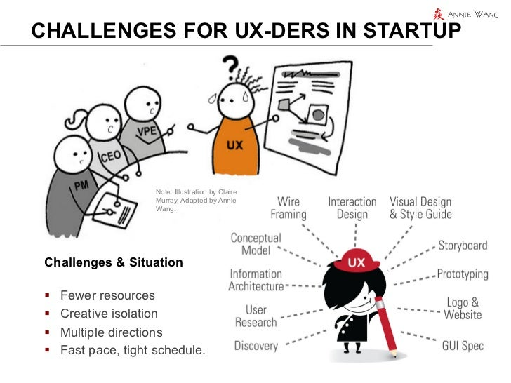 A Lean Design Process for Creating Awesome UX Slide 2
