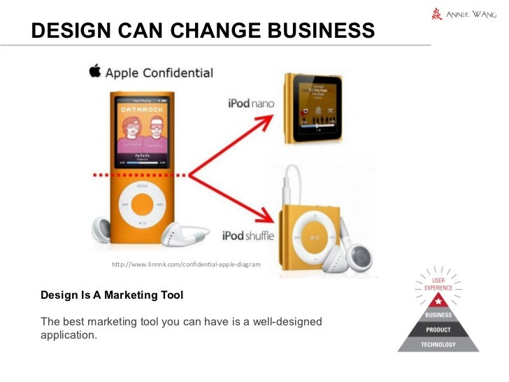 A Lean Design Process for Creating Awesome UX Slide 3