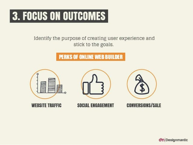 3. Focus on outcomes PERKS OF ONLINE WEB BUILDER