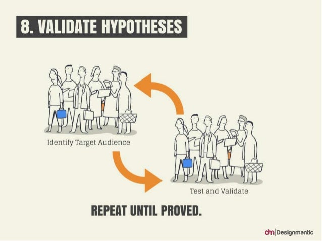 8. Validate Hypotheses