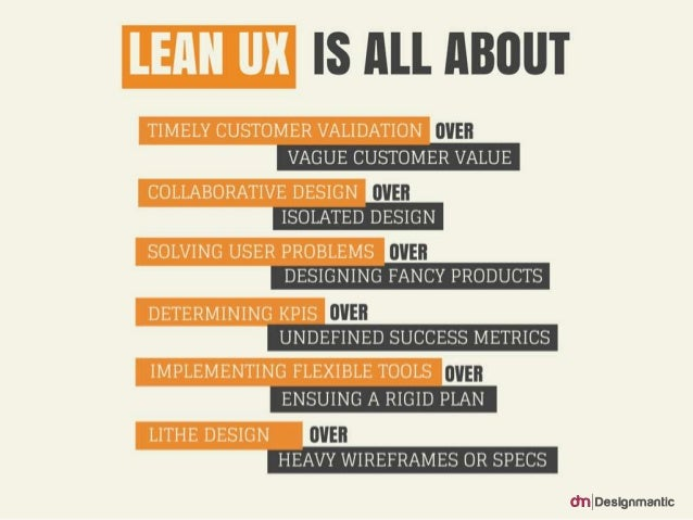 Lean UX is all about…