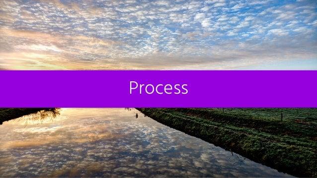 Process 15