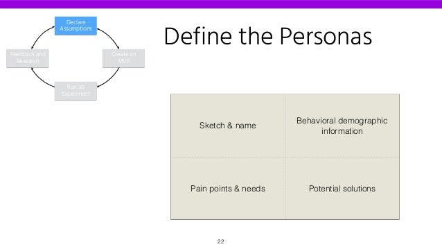 Define the Personas Sketch & name Behavioral demographic information Pain points & needs Potential solutions Declare Assum...