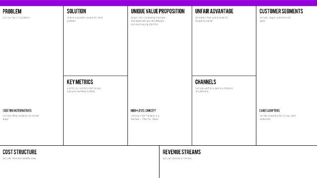 Create an Minimum Viable Product Declare Assumptions Create an MVP Run an Experiment Feedback and Research 26