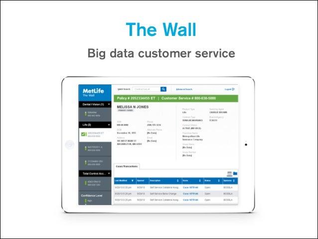 The Wall Big data customer service