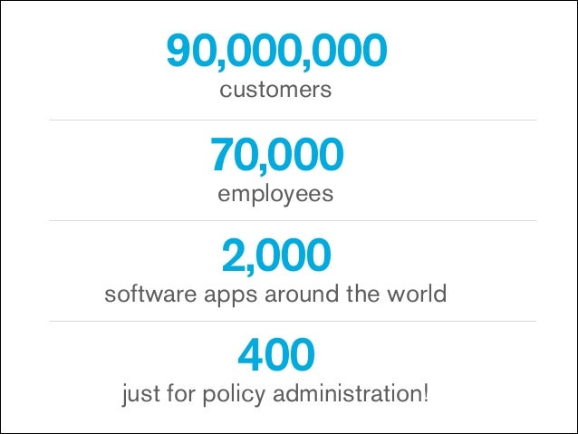 90,000,000  customers  70,000   employees  2,000   software apps around the world  400  just for policy administration...