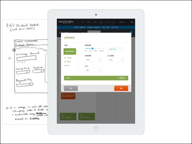 Lean UX and Ecommerce Design: How Ai is transforming the insurance industry with MetLife