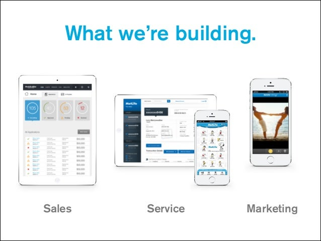 What we're building.  Sales  Service  Marketing