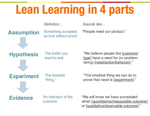 Writing kickass hypotheses Lean UX Meetup Las Vegas July – Writing a Hypothesis Worksheet