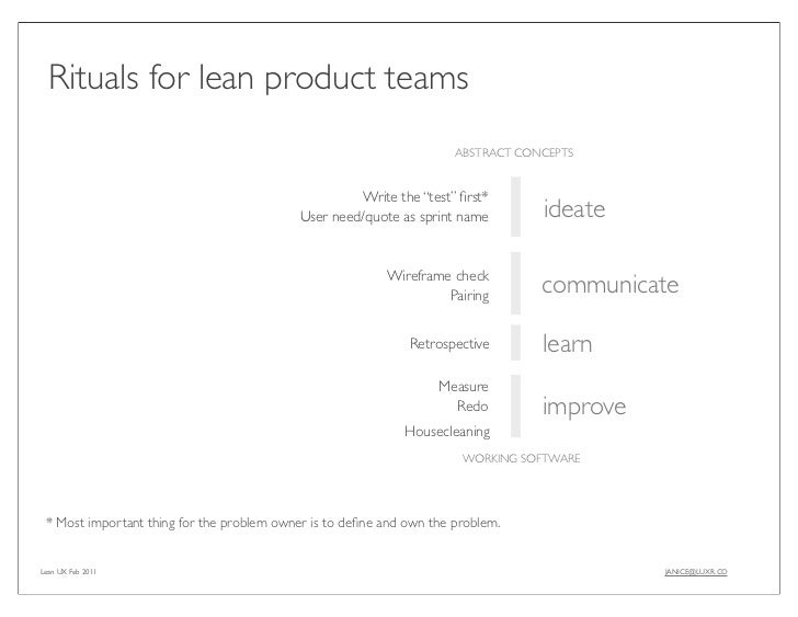 Rituals for lean product teams                                                                      ABSTRACT CONCEPTS     ...
