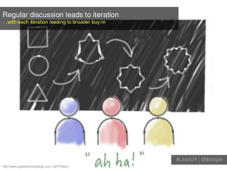 Regular discussion leads to iteration…with each iteration leading to broader buy-in                                       ...