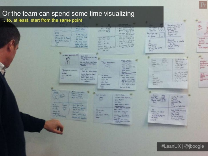 Or the team can spend some time visualizing…to, at least, start from the same point                                       ...