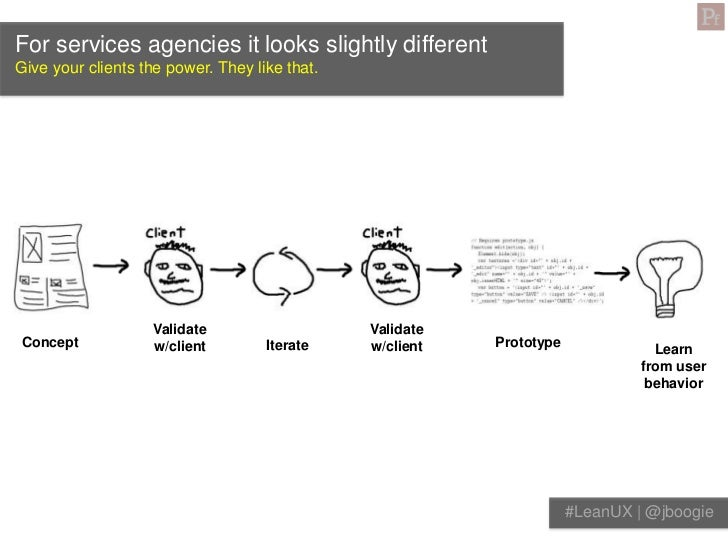 For services agencies it looks slightly differentGive your clients the power. They like that.                   Validate  ...