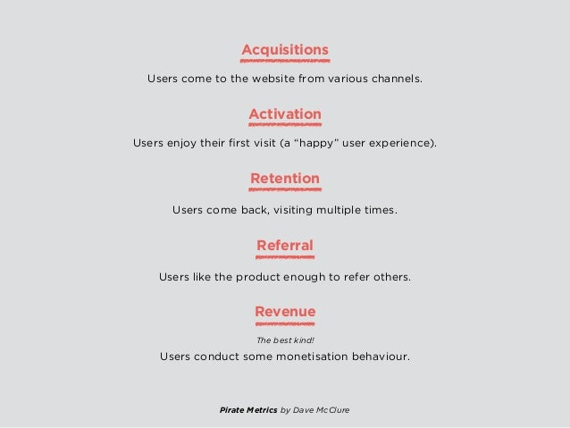 Introduction to Lean UX Methods - General Assembly