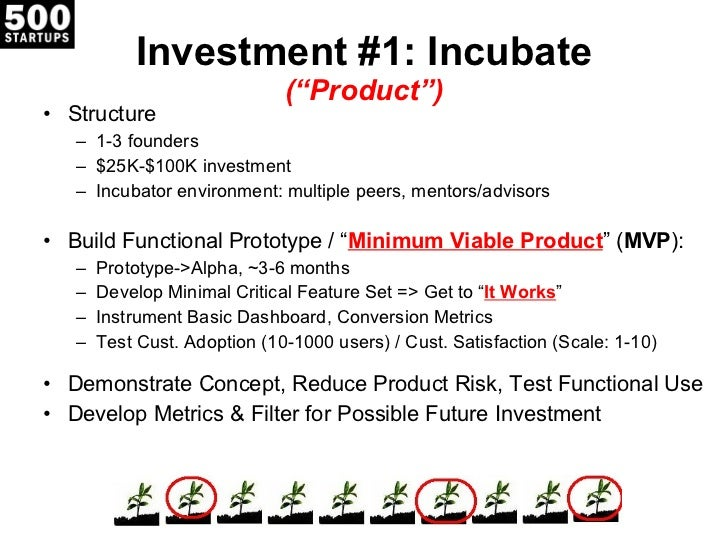 "Investment #1: Incubate (""Product"") <ul><li>Structure </li></ul><ul><ul><li>1-3 founders </li></ul></ul><ul><ul><li>$25K-$..."