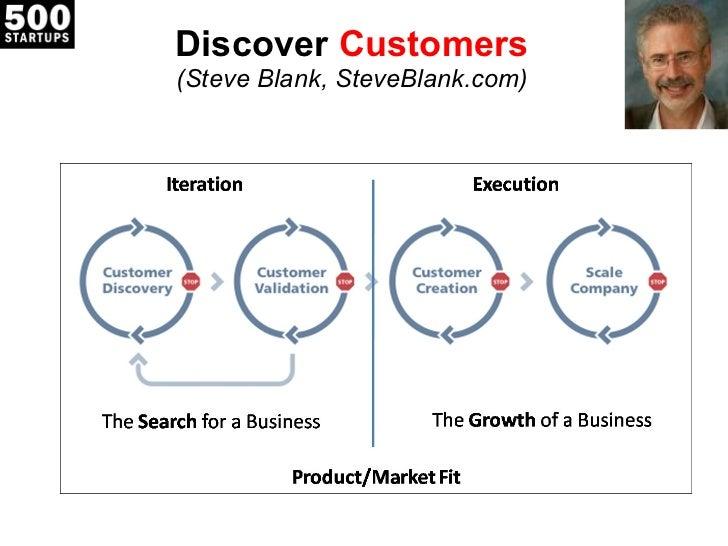 Discover  Customers (Steve Blank, SteveBlank.com)