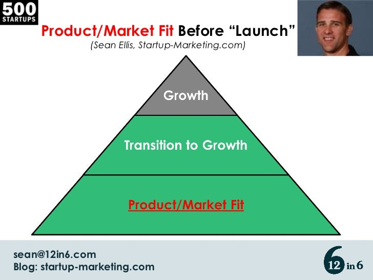 "Product/Market Fit  Before ""Launch"" (Sean Ellis, Startup-Marketing.com) [email_address] Blog: startup-marketing.com"