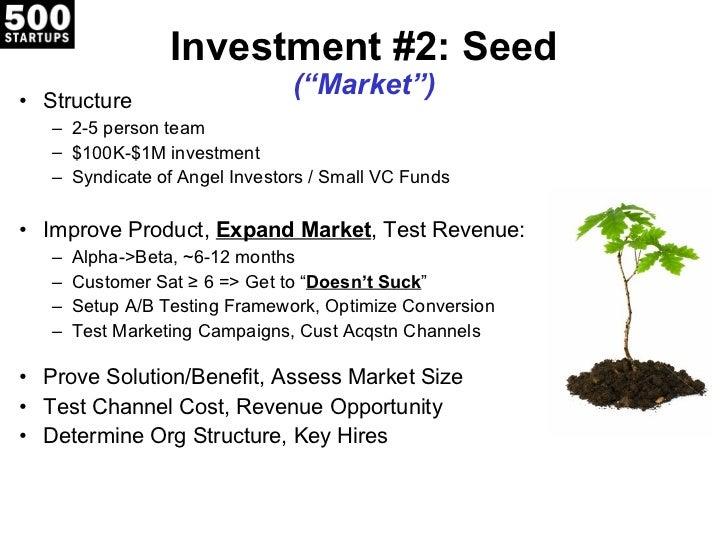 """Investment #2: Seed (""""Market"""") <ul><li>Structure </li></ul><ul><ul><li>2-5 person team </li></ul></ul><ul><ul><li>$100K-$1..."""