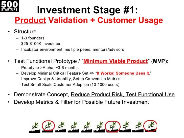 Investment Stage #1:  Product  Validation + Customer Usage <ul><li>Structure </li></ul><ul><ul><li>1-3 founders </li></ul>...