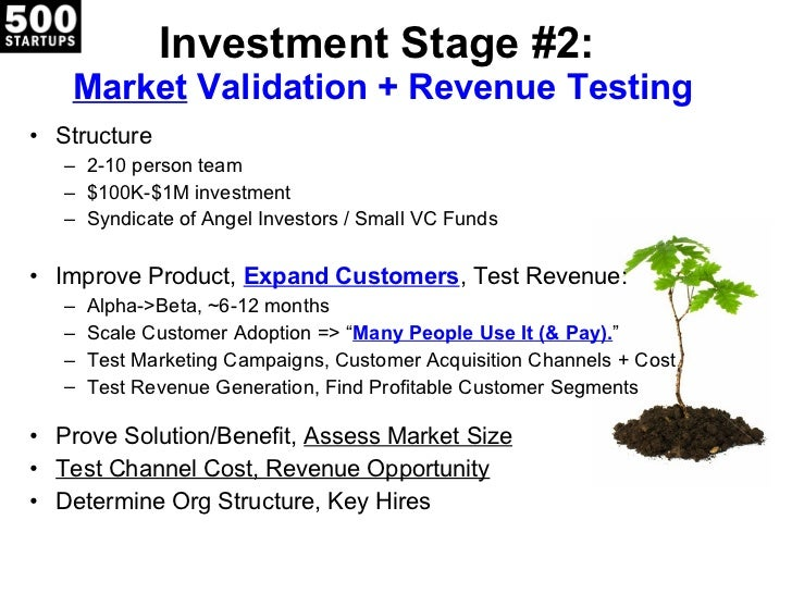 Investment Stage #2:  Market  Validation + Revenue Testing <ul><li>Structure </li></ul><ul><ul><li>2-10 person team </li><...