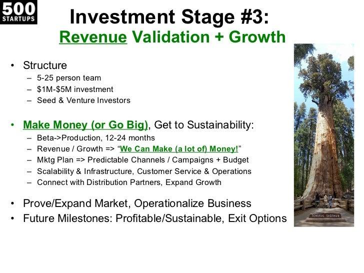 Investment Stage #3:  Revenue  Validation + Growth <ul><li>Structure </li></ul><ul><ul><li>5-25 person team </li></ul></ul...