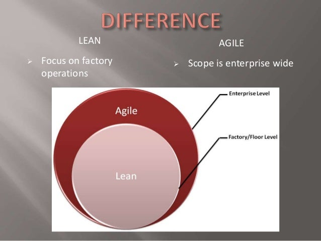 the principles of lean and agile manufacturing Lean manufacturing (lean enterprise, lean production) is a production  however , while these principles work well and are familiar to most.