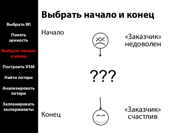 Потери                                   not uelizing talents                  (if not value than its waste)  Выбрат...
