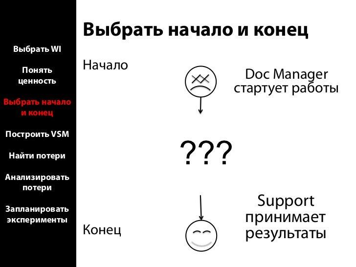 7 Потерь по Mary Poppendieck  Выбрать WI    Понять   ценностьВыбрать начало       Waste              Example   и конец    ...