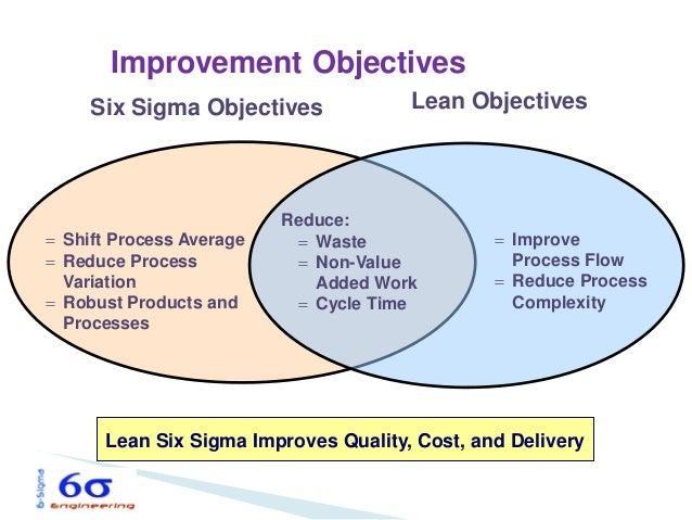 features and advantages of six sigma lean tqm and bsc bsc designer