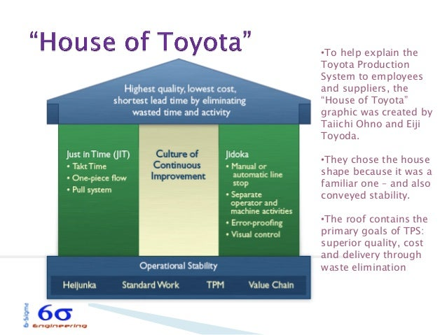 lean manufacturing toyota production system Lean manufacturing or lean production is a system and culture which aims at maximizing the output of a manufacturing process with minima inputs with only the resources that are needed are ordered and used in a well setup system like this one the factory or production line is able to operate with.