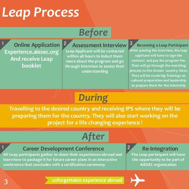 Leap booklet