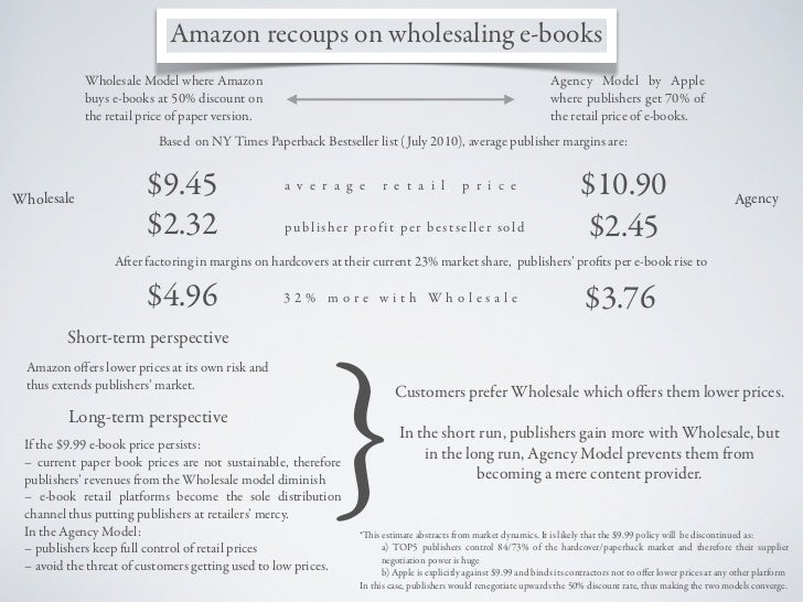 The kindle vs ipad battle in the tablet and e book markets 3 fandeluxe Image collections