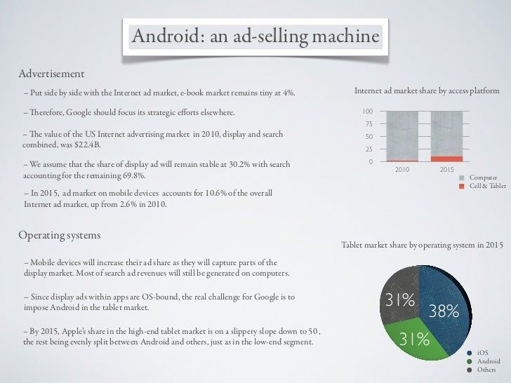 The Kindle vs iPad battle in the tablet and e-book markets