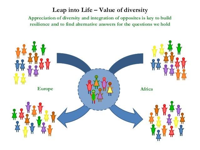Leap into life in 5 slides (2014) Slide 2