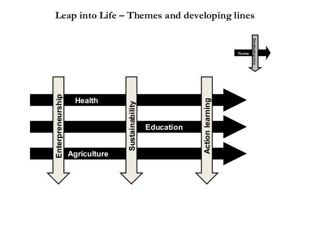 Leap into life in 5 slides (2014) Slide 3